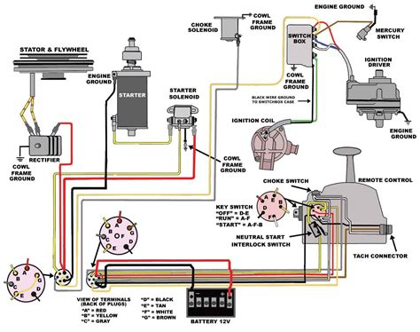 Mercury Wiring Harnes Diagram by Mercury Marine Ignition Switch Wiring Diagram