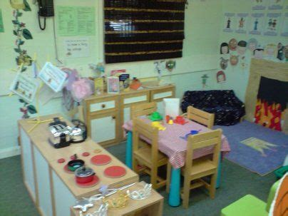 home corner roleplay display classroom display class
