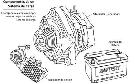 sistemas de carga parte 1 encendido electronico