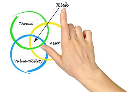 9 components of a quality security assessment