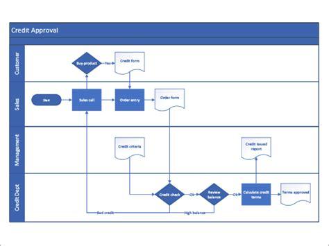 featured visio templates  diagrams visio