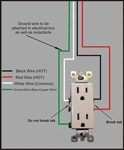 Image Result For Electrical Outlet Wiring