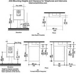 Fire Extinguisher Mounting Height Requirements by Americans With Disabilities Act Ada Intercom And