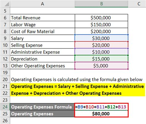 net operating income formula calculator examples