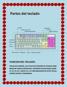 Partes del teclado y sus funciones