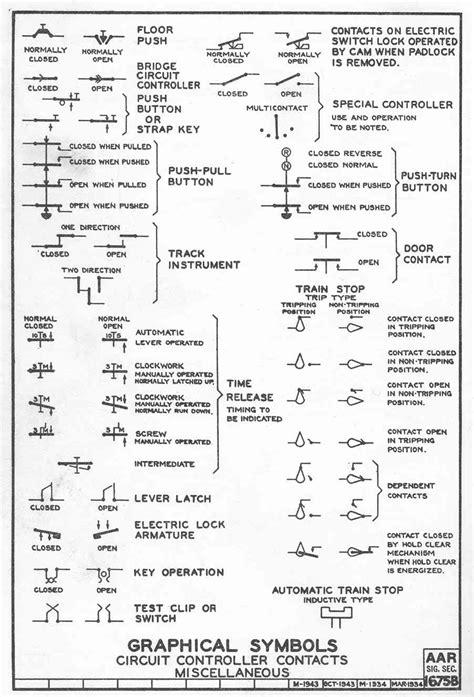 standard electrical schematic symbols abbreviations