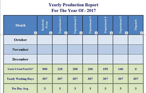 production plan format  excel template template