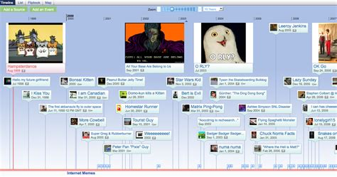 Internet Meme Timeline - this timeline shows that memes have been around since the beginning of the millenium when only