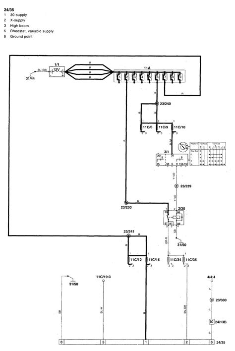 volvo s70 1998 wiring diagrams accessory controls