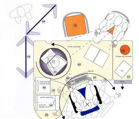 poste de travail ergonomique bureau aménagement bureau ergonomique décoration d 39 intérieur