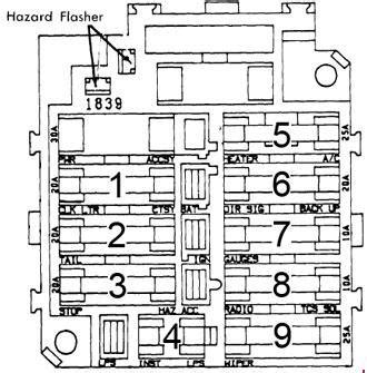 oldsmobile omega 1979 fuse box diagram auto genius