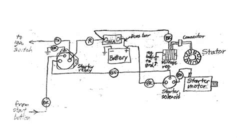 Keep Burning Solenoid Starter Cables Page