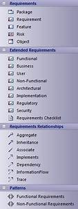 Requirements Toolbox