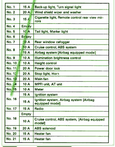 subaru circuit wiring diagrams