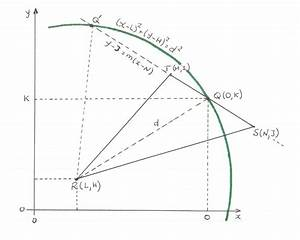 geometry - Best way to find the Coordinates of a Point on ...