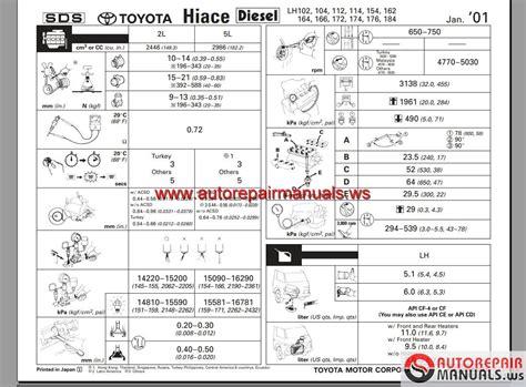 keygen autorepairmanuals ws toyota hiace 1989 2004 workshop manual
