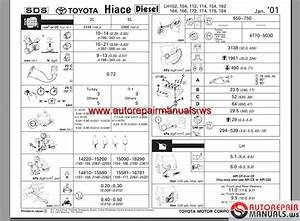 2007 Toyota Hiace Repair Manual