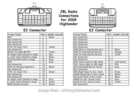 Nice Hummer Radio Wiring Diagram Pictures