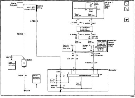 2004 Chevy Cavalier Wiring Harnes Diagram by I A 2002 Chevy Cavalier And The Charging System Is