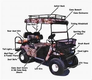 Golf Cart Parts  U0026 Accessories