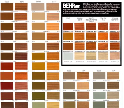 Behr Deck Home Depot by Behr Deck Stain Colors Chart Colours