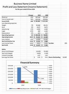profit and losses template - piratebayboard blog