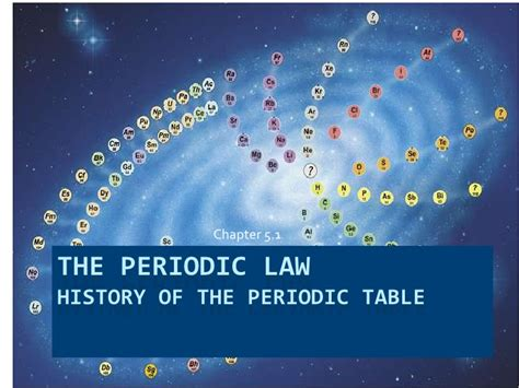 chapter  history   periodic table