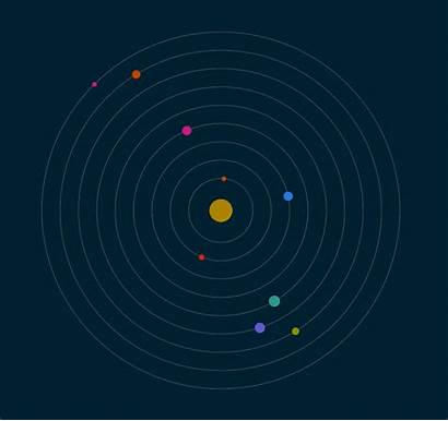 Solar System Gifs Animated Wallpapers Giphy Support