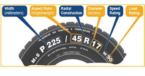 vehicle tyre numbers sizes  quora