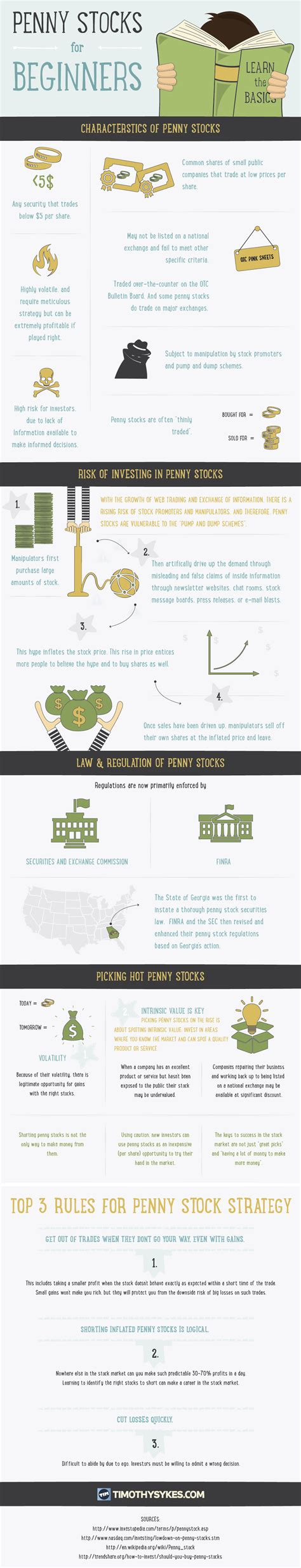 penny stocks trading buying  beginners infographics