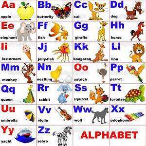 learning didactic english language the alphabet With learn alphabet letters