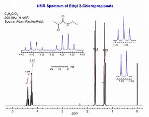 ORGANIC SPECTROSCOPY INTERNATIONAL: ETHYL PROPIONATE NMR ...