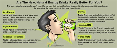 The New Natural Energy Drinks   Nutrition & Dieting articles   Well Being center   SteadyHealth.com