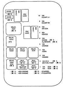 Isuzu Amigo Fuse Box Diagram Auto Genius