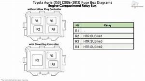 Toyota Auris  150   2006-2012  Fuse Box Diagrams