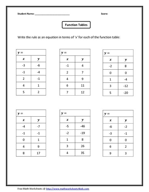 worksheet library function tables answers worksheets