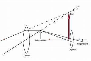 Objektiv Berechnen : strahlengang mikroskop bild physik ~ Themetempest.com Abrechnung