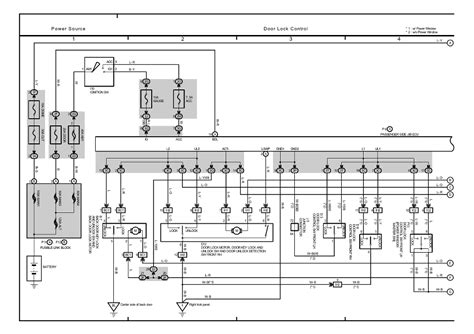 Rav 4 Keyles Entry Wiring Diagram by Repair Guides Overall Electrical Wiring Diagram 2002