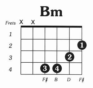 O9100uwe  Guitar Chords Bm