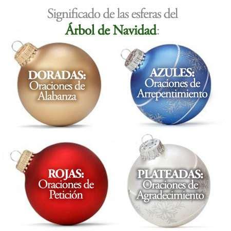 que signica el arbol de navidad que significa para los cristianos la cena de navidad