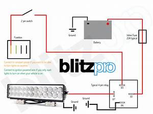 Blitzpro Hawk 21s Led Light Bar Group Buy