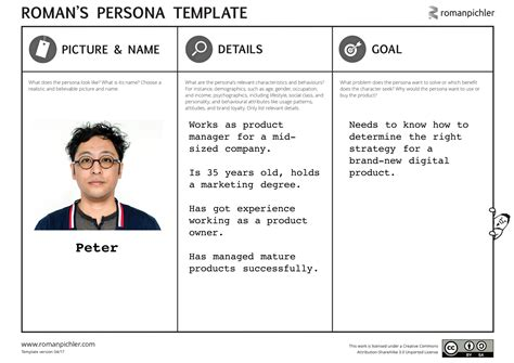persona template  agile product management