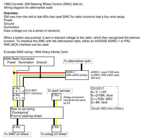 Steering Wheel Column Wiring Diagram by C4 Steering Wheel Retrofit Corvetteforum