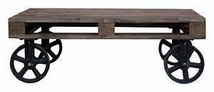 Arredamento industrial chic mobili e consigli per arredare