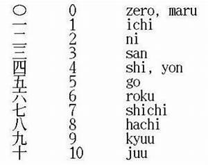 Nombres En Japonais : les chiffres cour n 1 blog de culture des japonais ~ Medecine-chirurgie-esthetiques.com Avis de Voitures