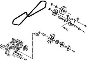 craftsman model 917 belt diagram pictures to pin on