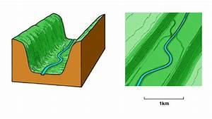 Bbc - Higher Bitesize Geography