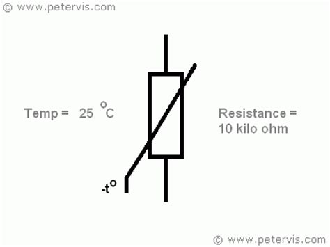 Potential Divider With Ntc Thermistor