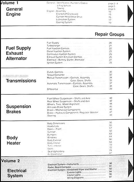 1984 1985 audi 5000s bentley repair shop manual 1984 1988 audi 5000 bentley repair shop manual