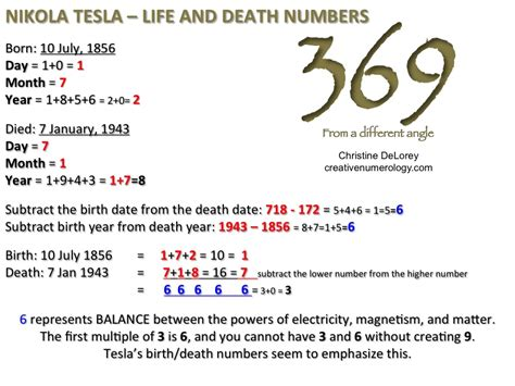 Creative Numerology By